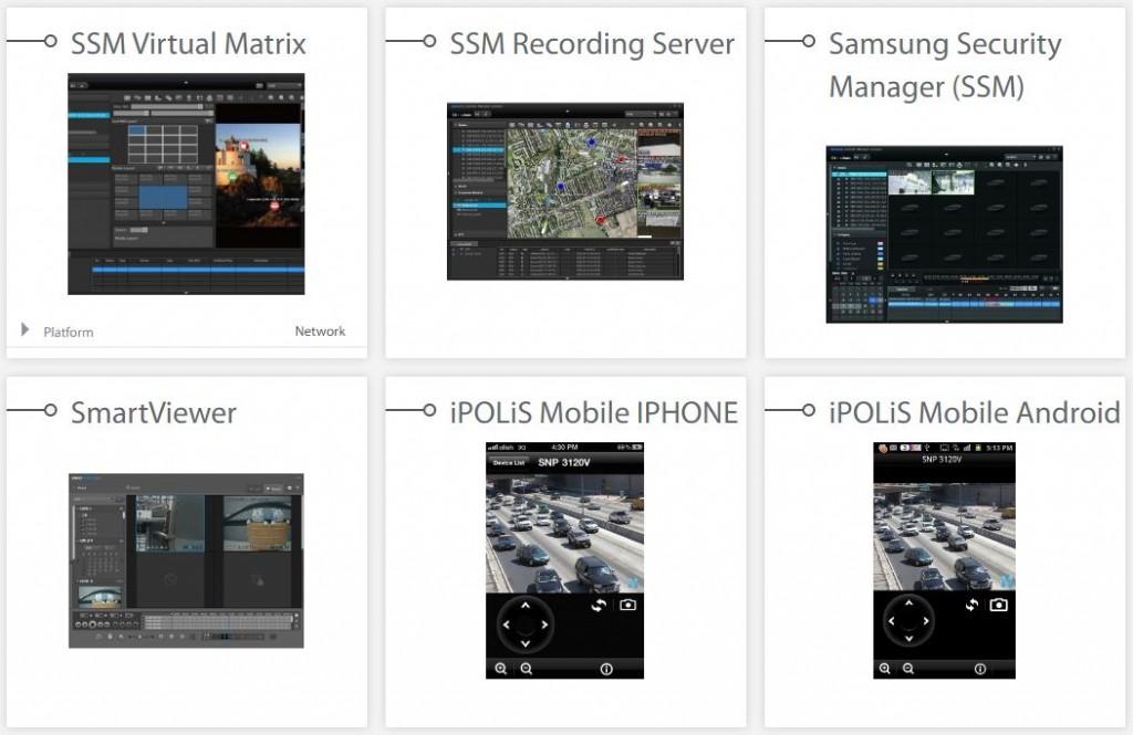 SSM Software